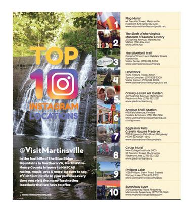 Top 10 Instagram Locations in Martinsville – Henry County, VA!